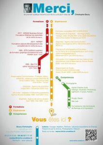 Document PDF information 11 - Christophe Boury Cv 2020 photographedemariage Créateur de souvenirs & de vos moments de joie. Ici vous trouverez tout les documents pour les partenaires et CGV.