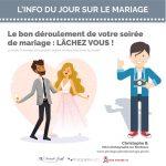 Soirée et Cocktail du mariage infographie Bordeaux INFO-DU-JOUR-SUR-LE-MARIAGE